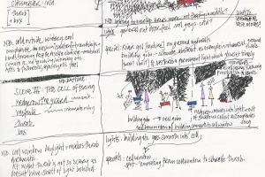 Sally Daniels- design storyboard